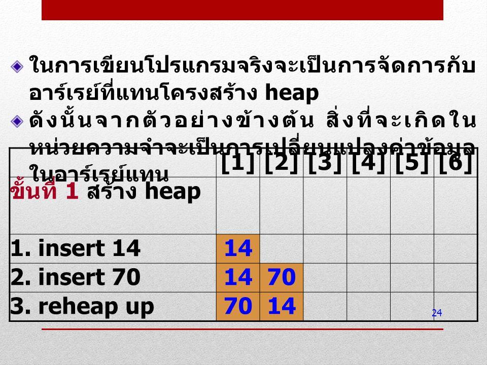 [1] [2] [3] [4] [5] [6] ขั้นที่ 1 สร้าง heap 1. insert 14 14